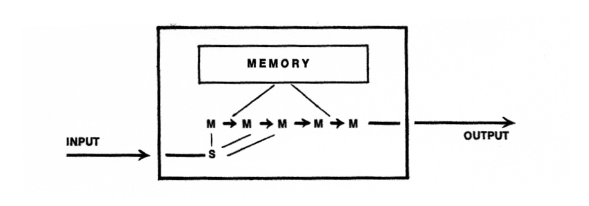 Information_processing